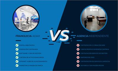 Agencia Adaix vs. Agencia independiente