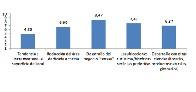 DTCo Terrazas Climatizadas - La franquicia DTCo estima que en 2014 el número de terrazas en hostelería doblará el que había en 2010