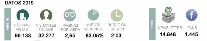 Visión general de audiencia elegirfranquicia.com