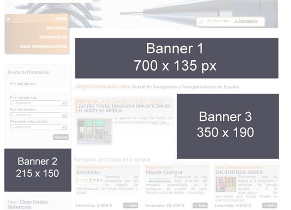 Formatos de banner en  elegirfranquicia.com